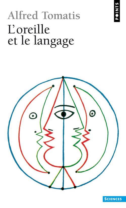 Oreille Et Le Langage (L')